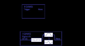 HDAWG Arbitrary Waveform Generator - Zurich Instruments