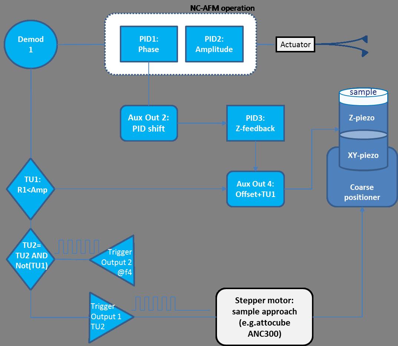 block-diagram-tu