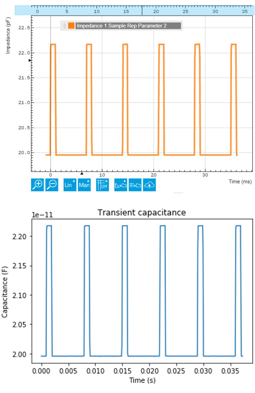 DLTS-comparison.png