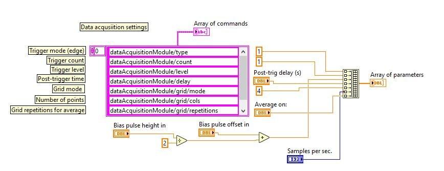 DLTS Acquisition Parameters.vi