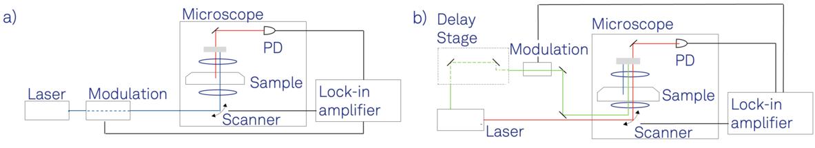 Imaging-Figure1.png