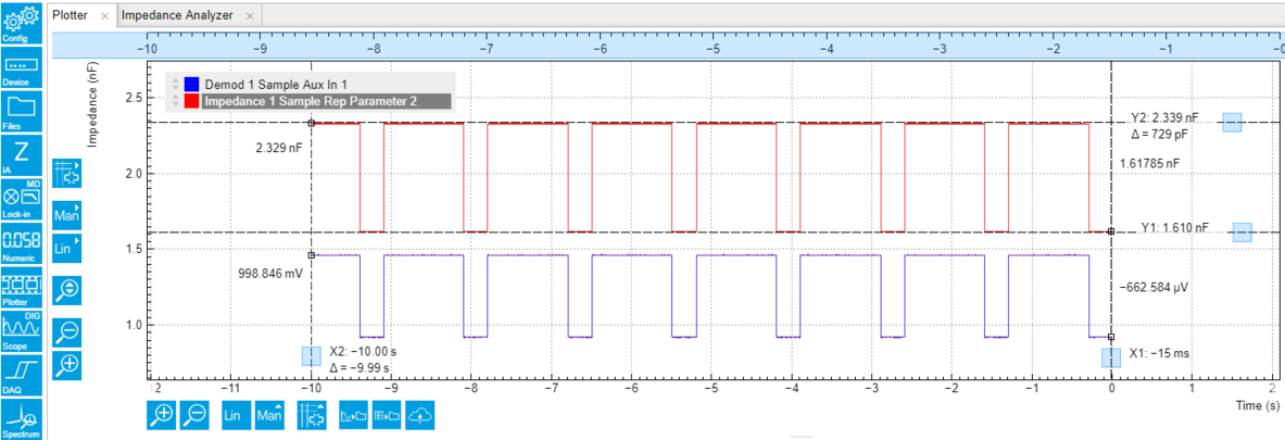Voltage-and-Capacitance-in-plotter-1.png