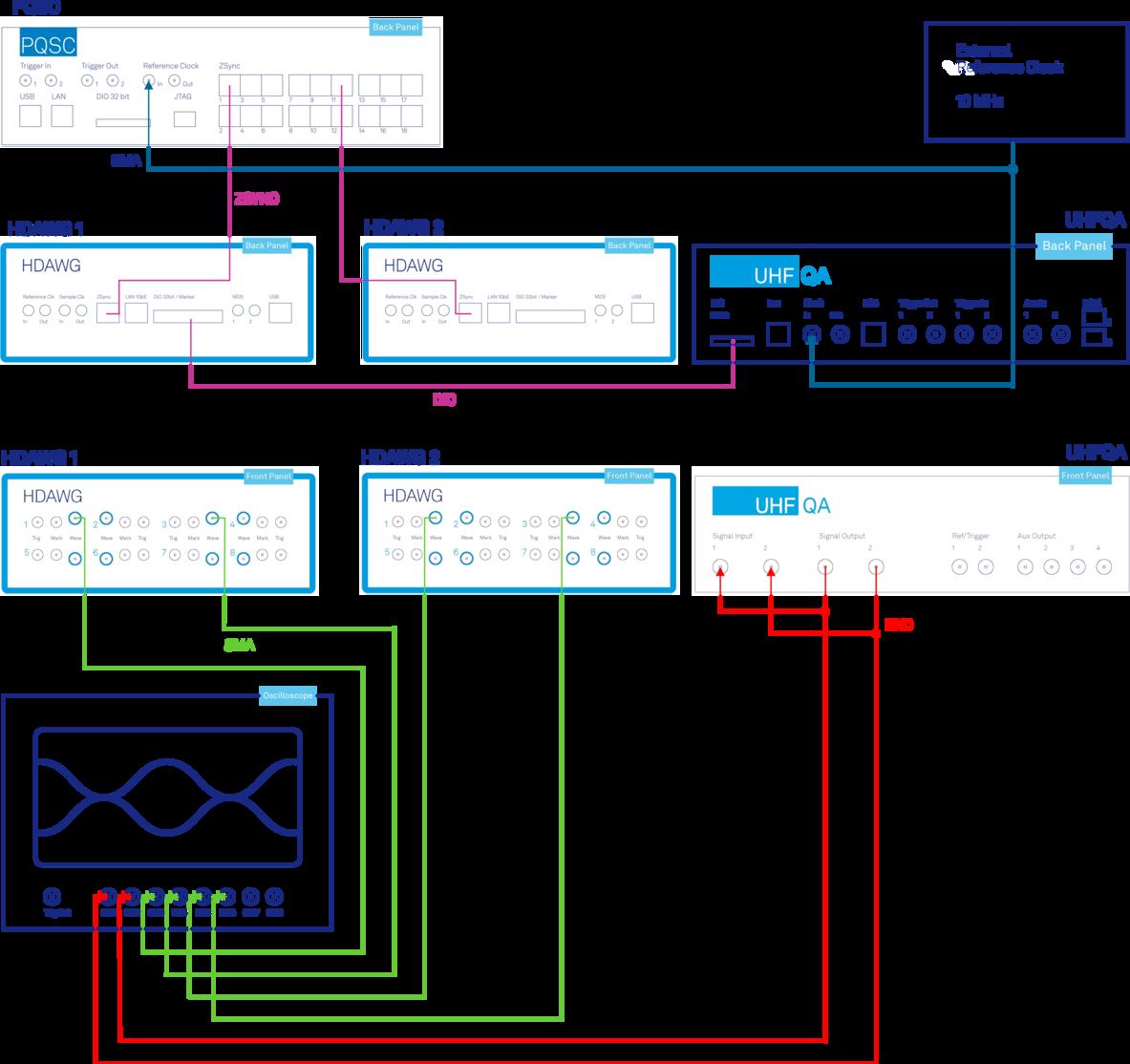 figure_7_experimental_setup.png