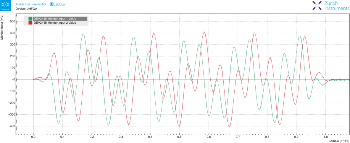 figure_8_readout_signals.png