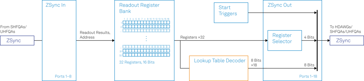 figure_9_PQSC_feedback_diagram_final_2021_RGB.png
