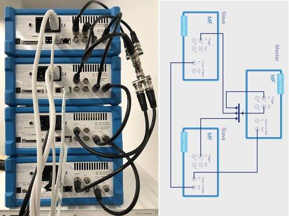 MFLIs rear connection