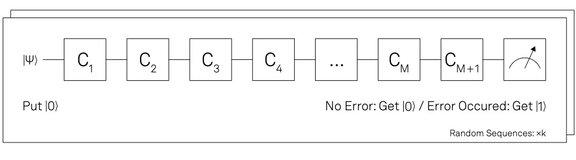 Random Benchmarking Sequence