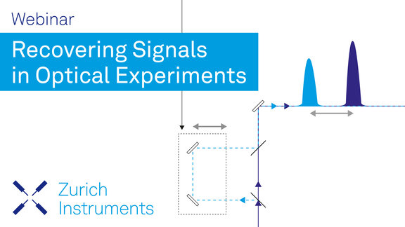 Recovering Signals