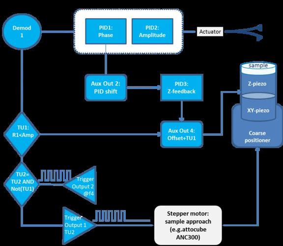 TU Block Diagram