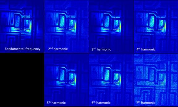 First 7 harmonics