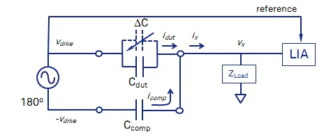 Theoretical Schematic