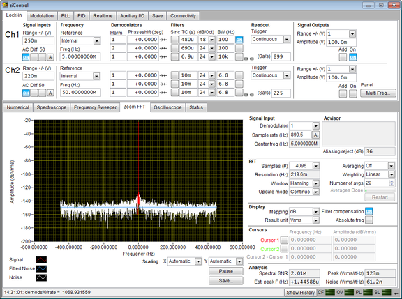 Screenshot of the ZoomFFT Tab in ziControl for the HF2LI Lock-in Amplifier