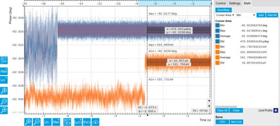 Closed-loop sensor control visualized in LabOne