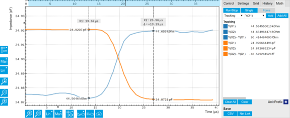 Impedance analysis with the MFIA or the MF-IA option for the MFLI